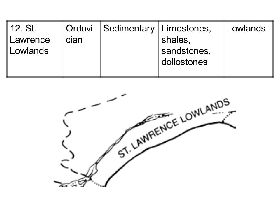 12. St. Lawrence Lowlands Ordovician. Sedimentary.