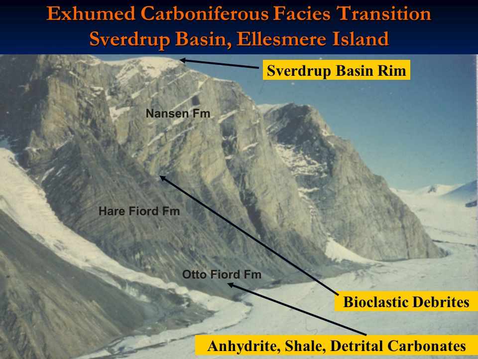 Anhydrite, Shale, Detrital Carbonates