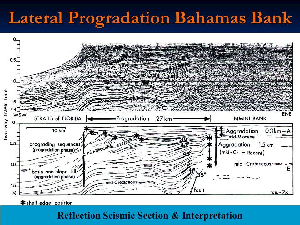 Lateral Progradation Bahamas Bank