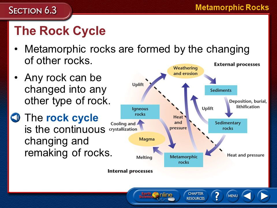 Metamorphic Rocks The Rock Cycle. Metamorphic rocks are formed by the changing of other rocks.