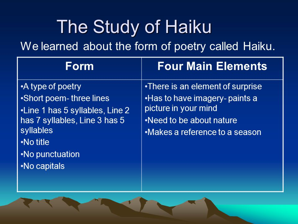 The Study of Haiku We learned about the form of poetry called Haiku.