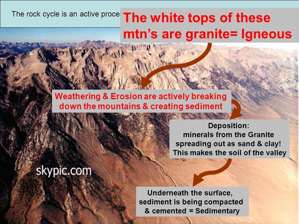 mtn's are granite= Igneous