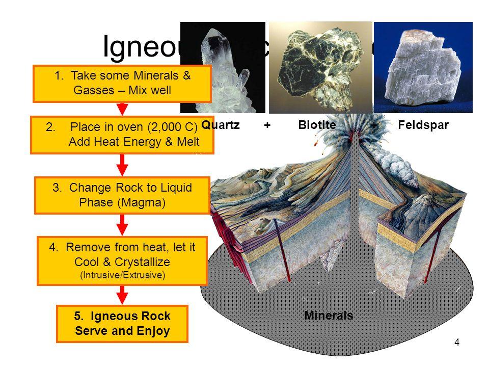5. Igneous Rock Serve and Enjoy