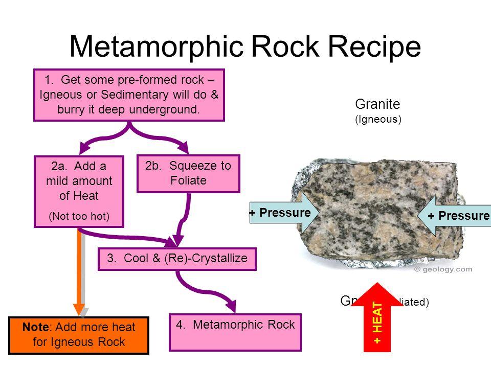Metamorphic Rock Recipe