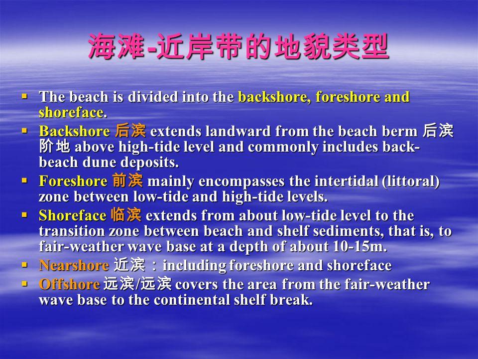 海滩-近岸带的地貌类型 The beach is divided into the backshore, foreshore and shoreface.