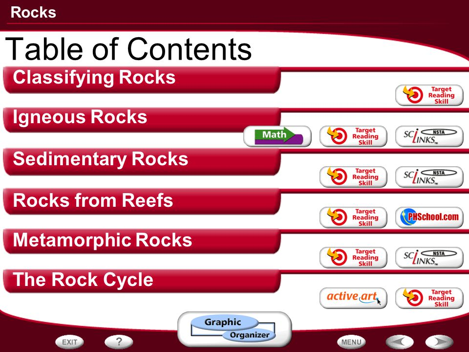 Table of Contents Classifying Rocks Igneous Rocks Sedimentary Rocks