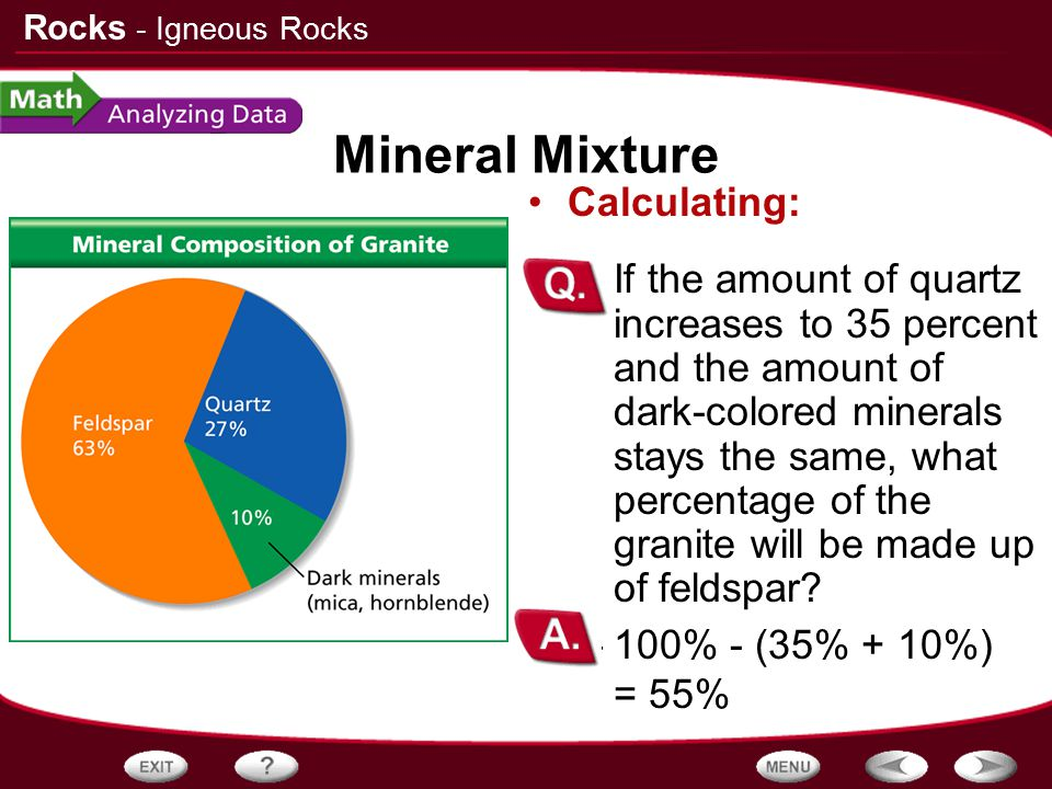 Mineral Mixture Calculating: