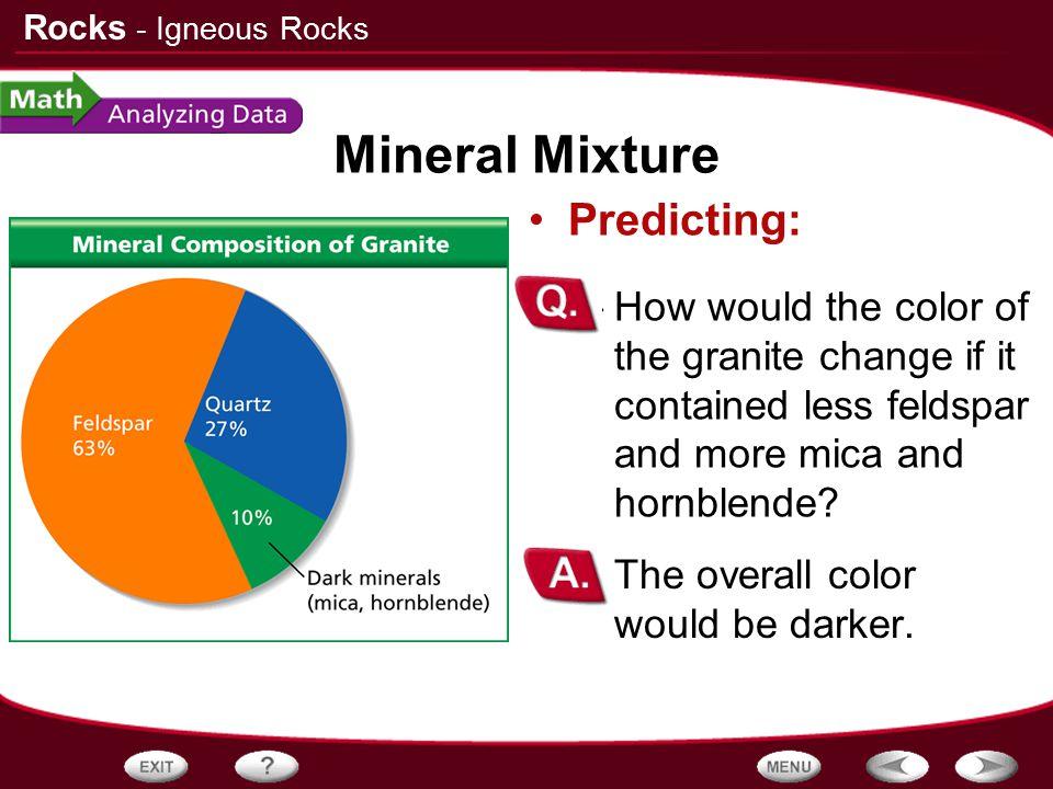 Mineral Mixture Predicting: