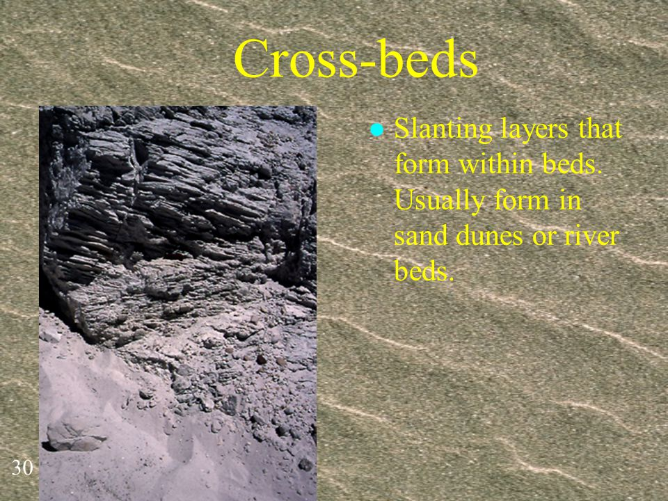 Cross-beds Slanting layers that form within beds. Usually form in sand dunes or river beds.