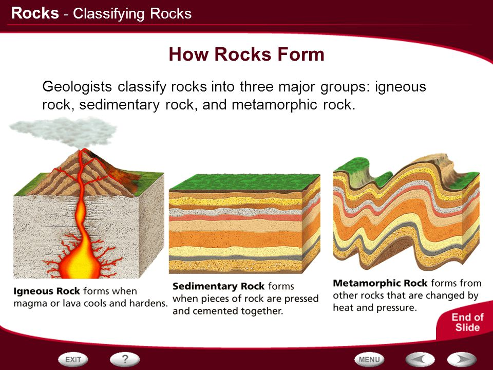 Table of Contents Classifying Rocks Igneous Rocks Sedimentary ...