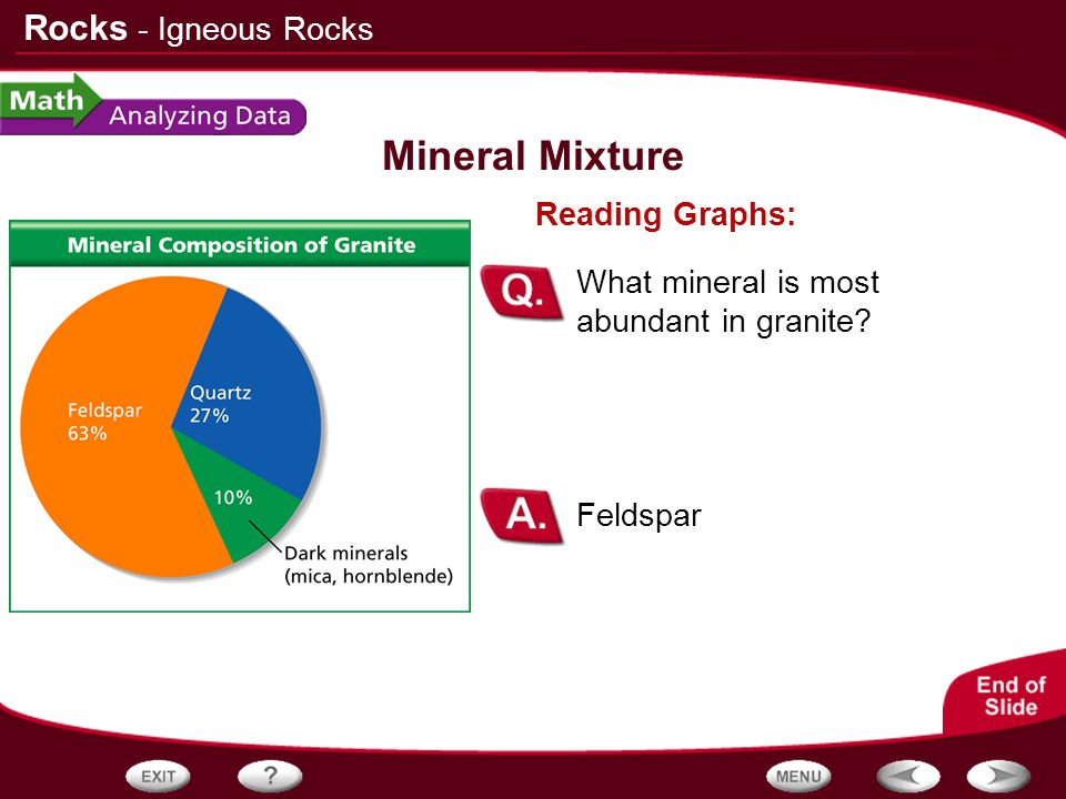Mineral Mixture - Igneous Rocks Reading Graphs: