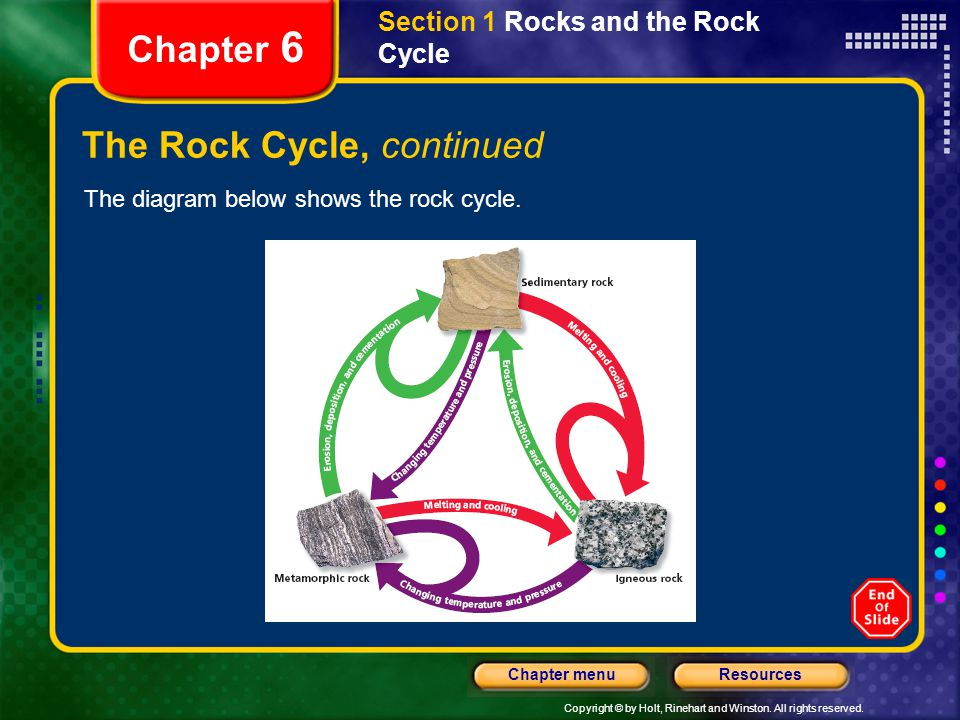 The Rock Cycle, continued