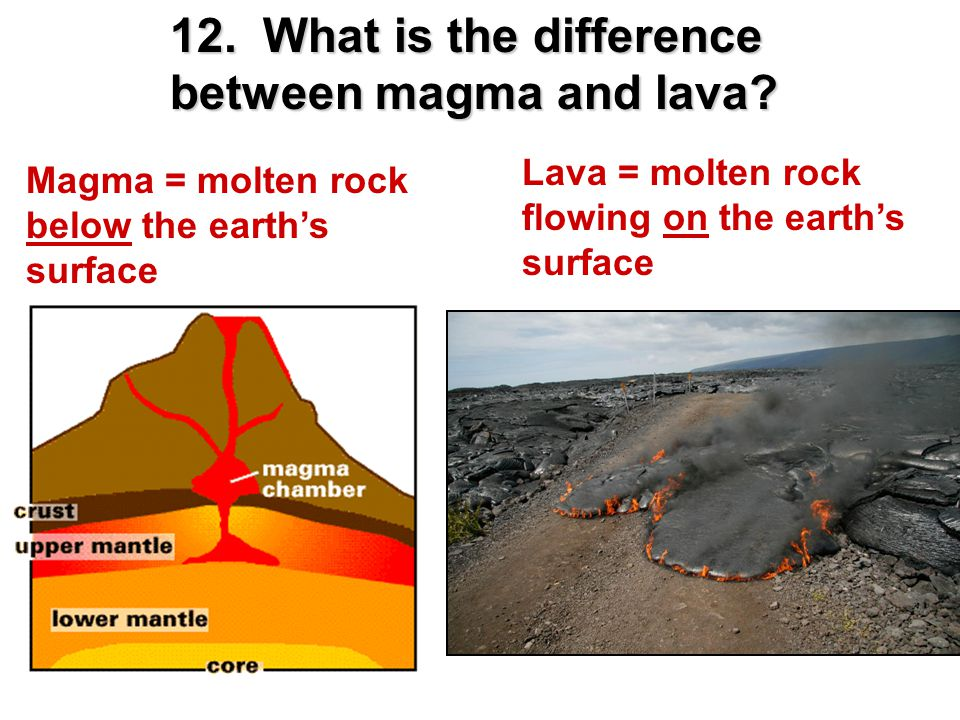 12. What is the difference between magma and lava