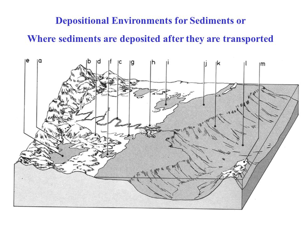 Depositional Environments for Sediments or