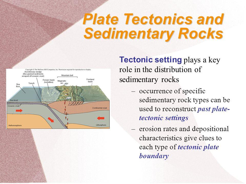 Plate Tectonics and Sedimentary Rocks