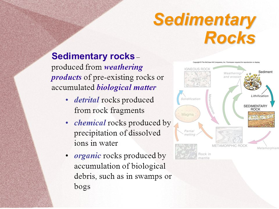 Sedimentary Rocks. Sedimentary rocks – produced from weathering products of pre-existing rocks or accumulated biological matter.