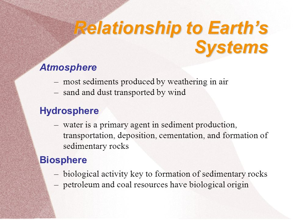 Relationship to Earth's Systems