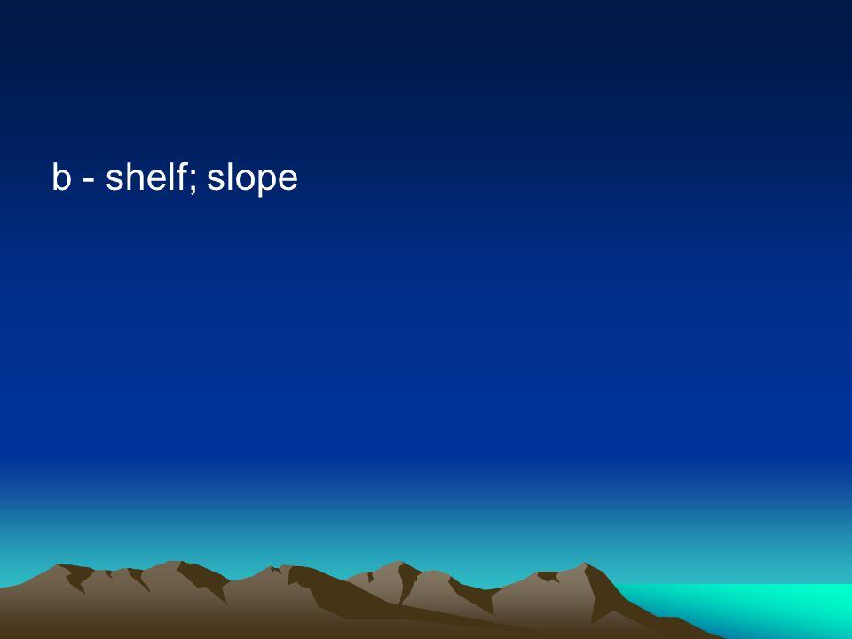b - shelf; slope
