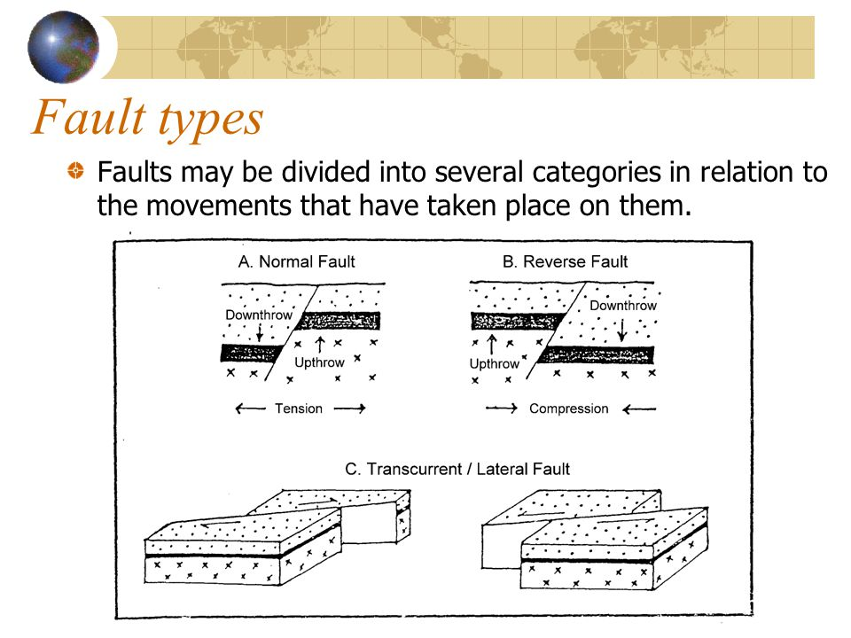 Fault types Faults may be divided into several categories in relation to the movements that have taken place on them.