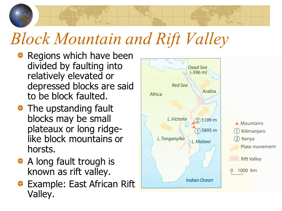 Block Mountain and Rift Valley