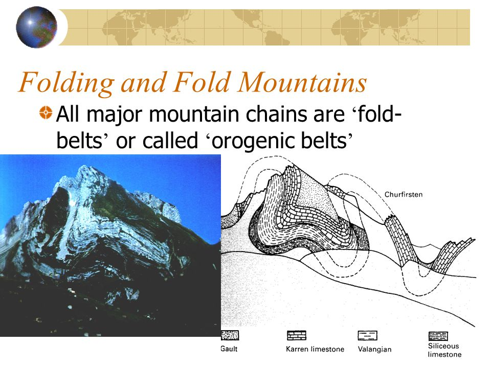 Folding and Fold Mountains