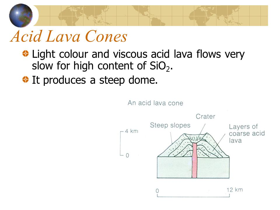 Acid Lava Cones Light colour and viscous acid lava flows very slow for high content of SiO2.