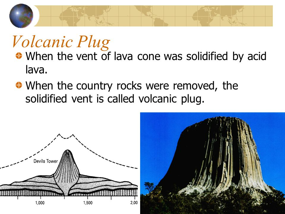 Volcanic Plug When the vent of lava cone was solidified by acid lava.
