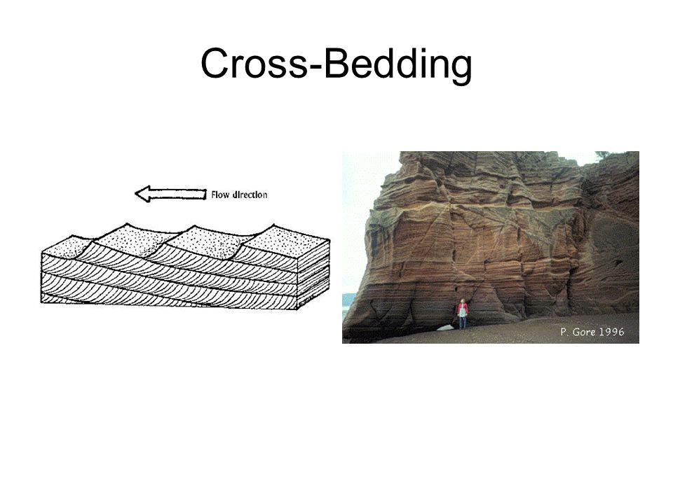 Cross-Bedding