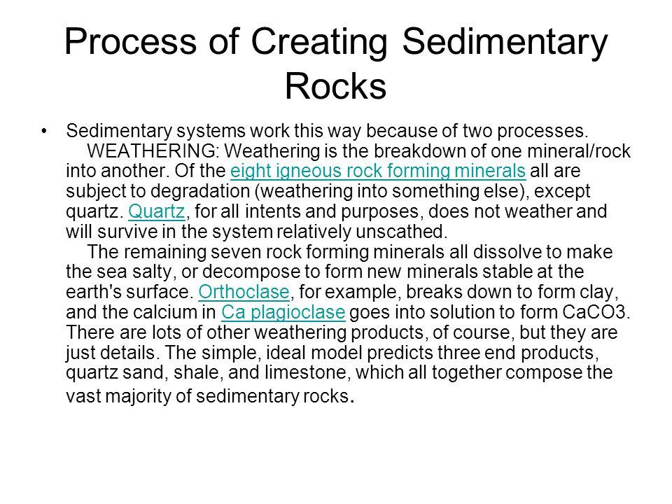 Process of Creating Sedimentary Rocks