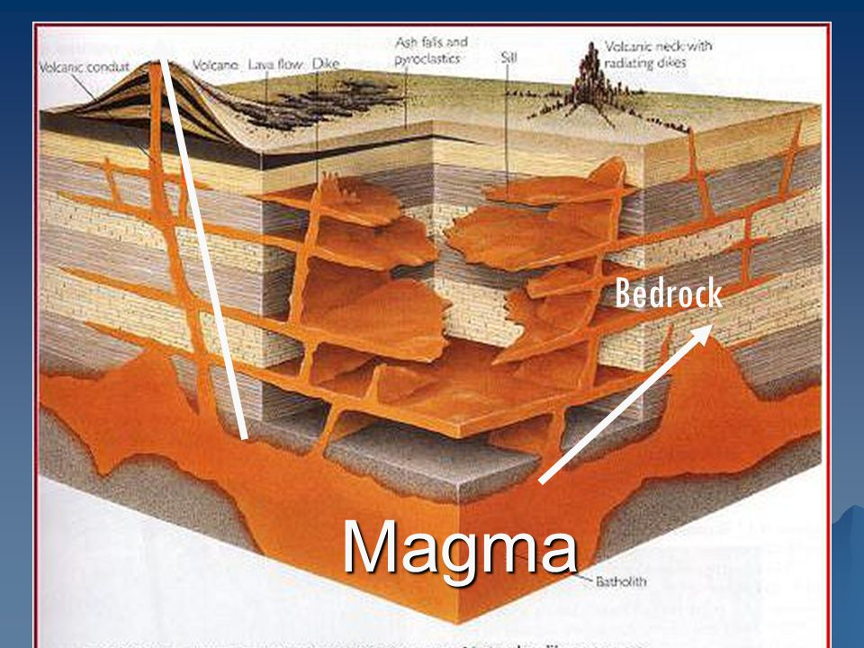Bedrock Magma