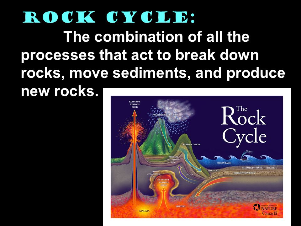 Rock CYCLE: The combination of all the processes that act to break down rocks, move sediments, and produce new rocks.