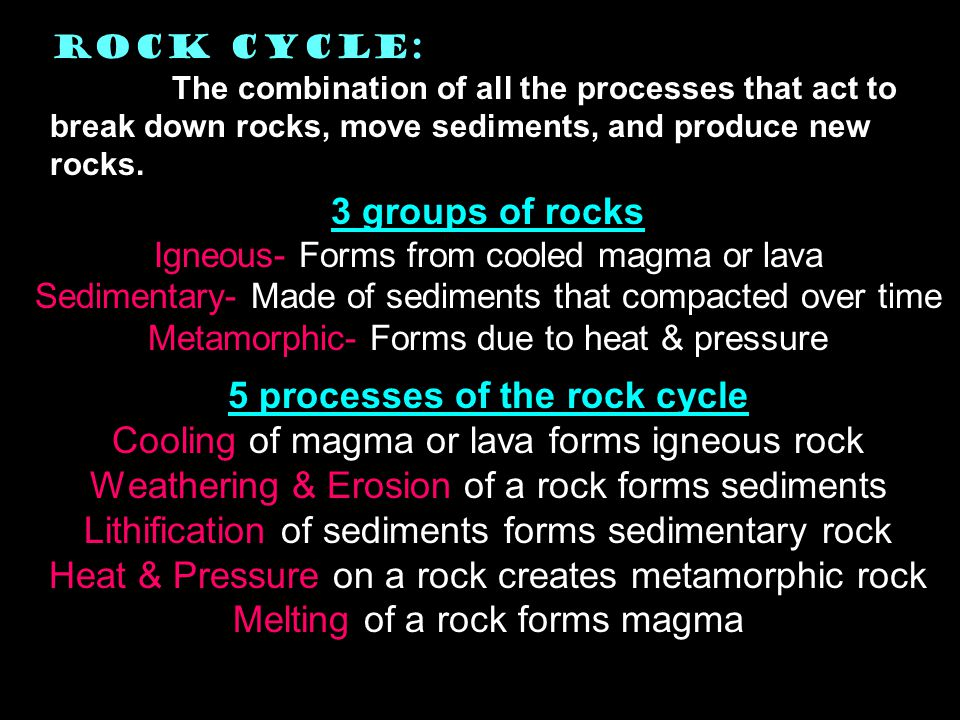 5 processes of the rock cycle