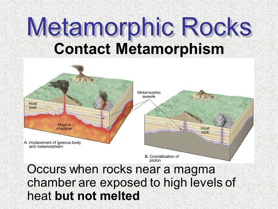 Metamorphic Rocks Contact Metamorphism