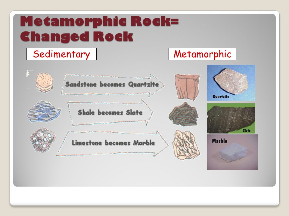 Metamorphic Rock= Changed Rock