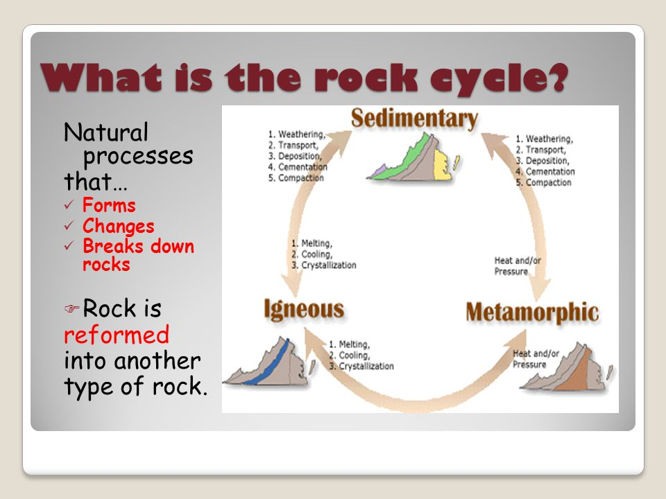 What is the rock cycle Natural processes that… Rock is reformed