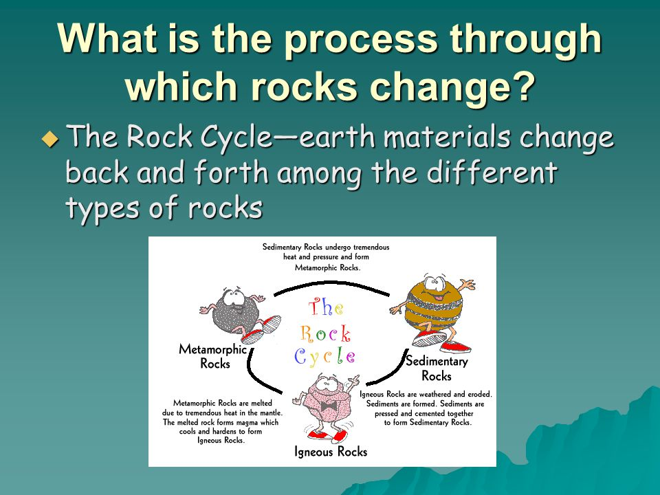 What is the process through which rocks change