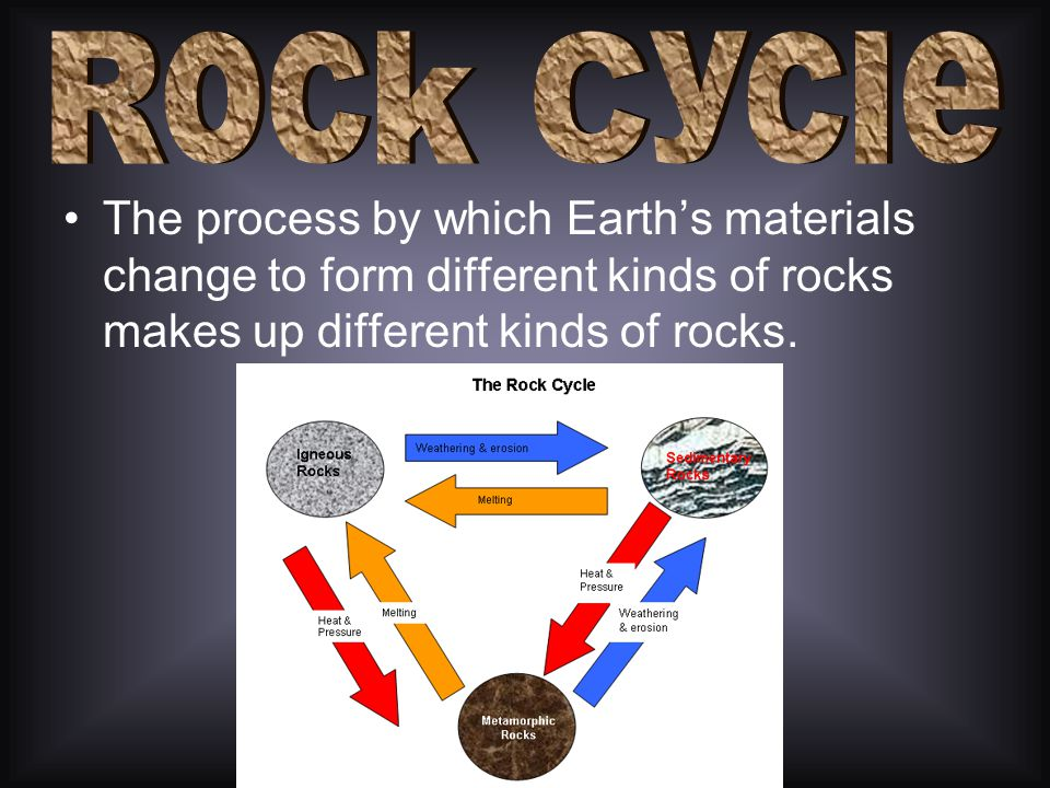 Rock Cycle The process by which Earth's materials change to form different kinds of rocks makes up different kinds of rocks.