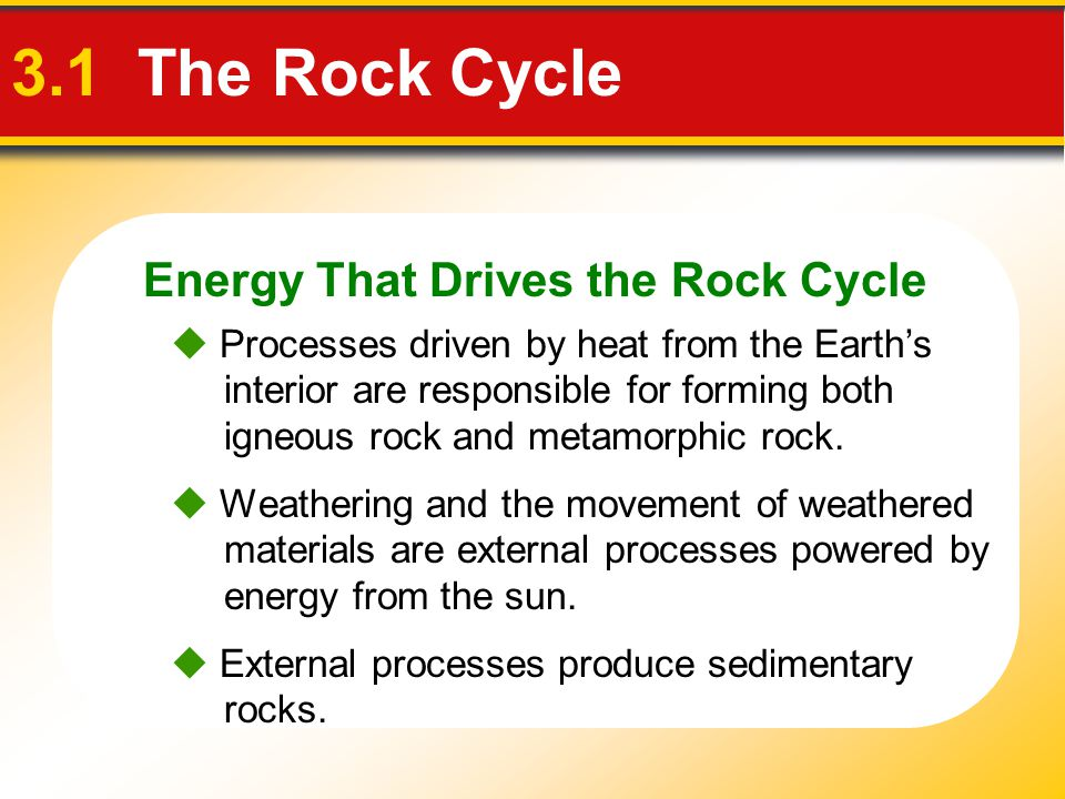 3.1 The Rock Cycle Energy That Drives the Rock Cycle