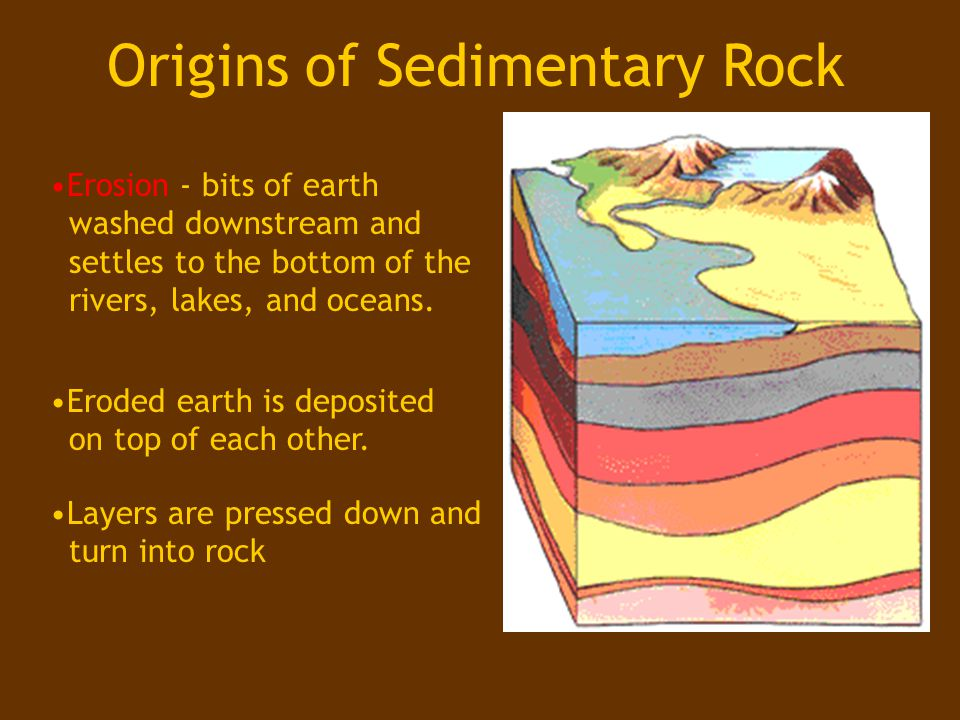 Origins of Sedimentary Rock