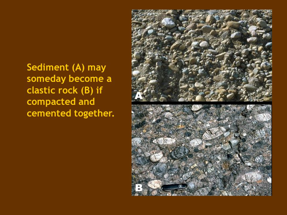 Sediment (A) may someday become a clastic rock (B) if compacted and cemented together.