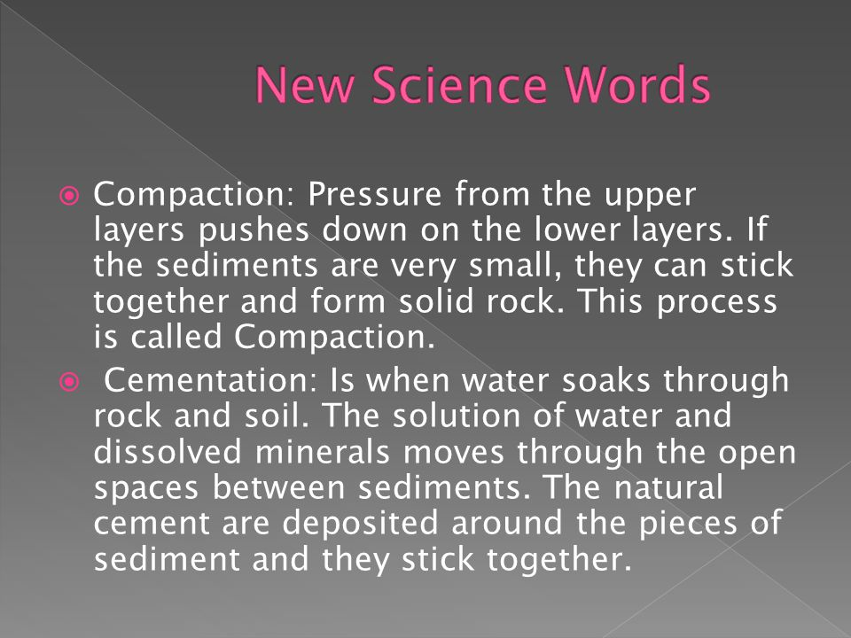 New Science Words