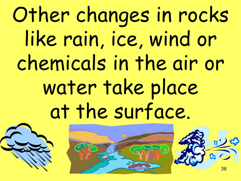 Other changes in rocks like rain, ice, wind or chemicals in the air or water take place at the surface.
