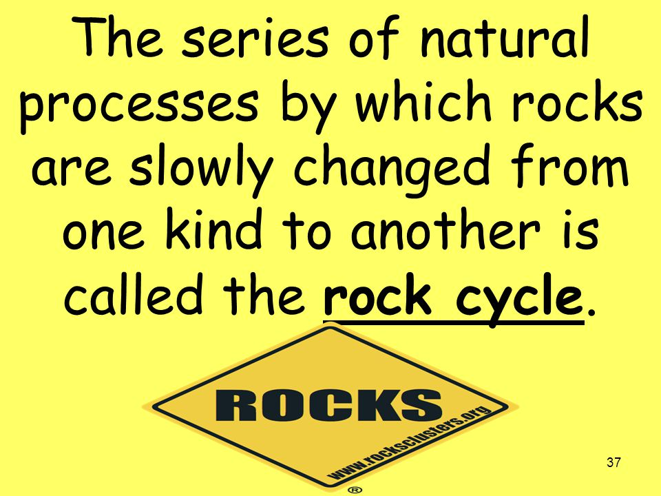 The series of natural processes by which rocks are slowly changed from one kind to another is called the rock cycle.