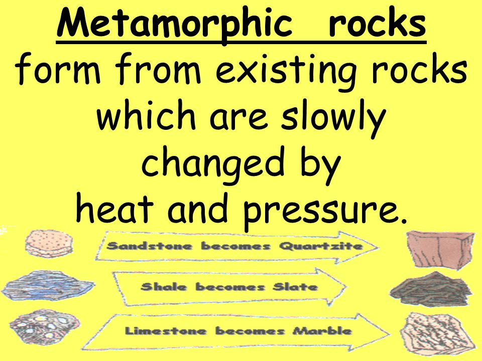 Metamorphic rocks form from existing rocks which are slowly changed by heat and pressure.