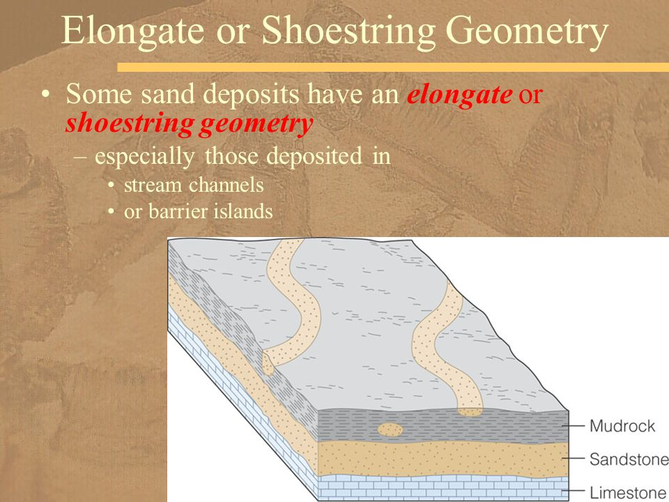Elongate or Shoestring Geometry