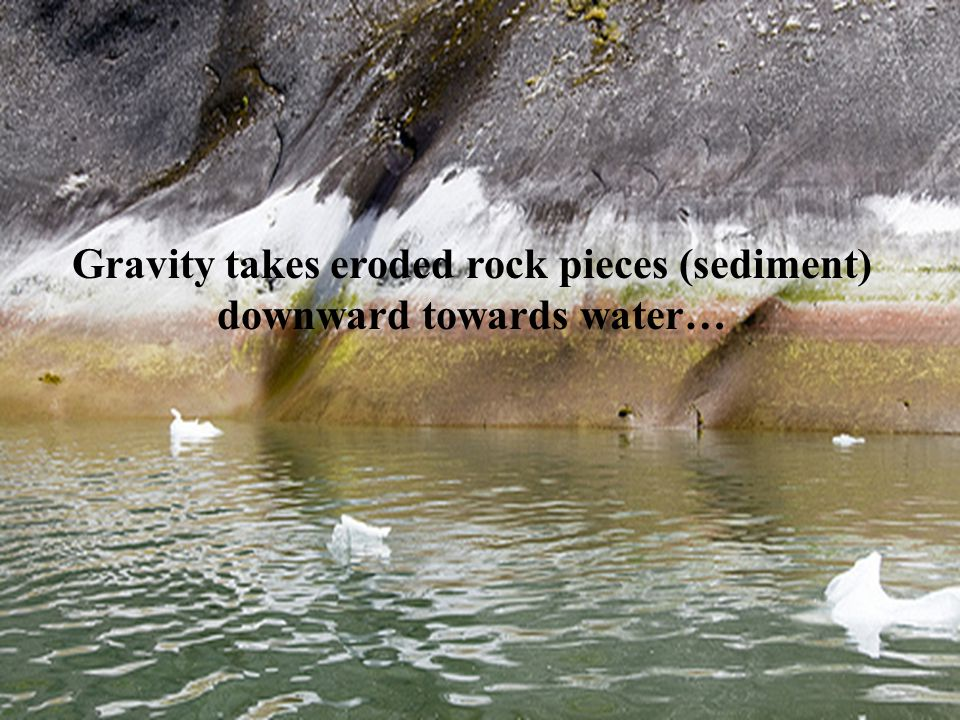 Gravity takes eroded rock pieces (sediment) downward towards water…