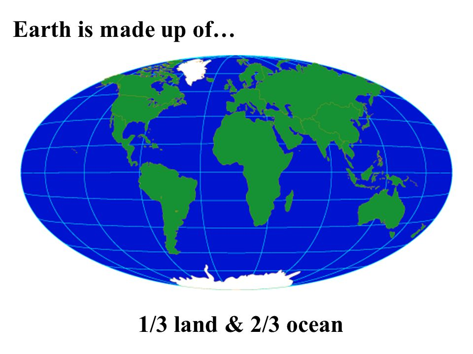 Earth is made up of… 1/3 land & 2/3 ocean
