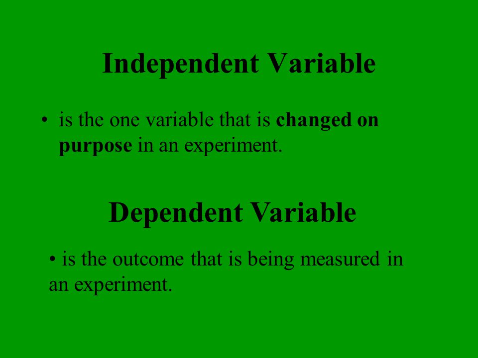 Independent Variable Dependent Variable
