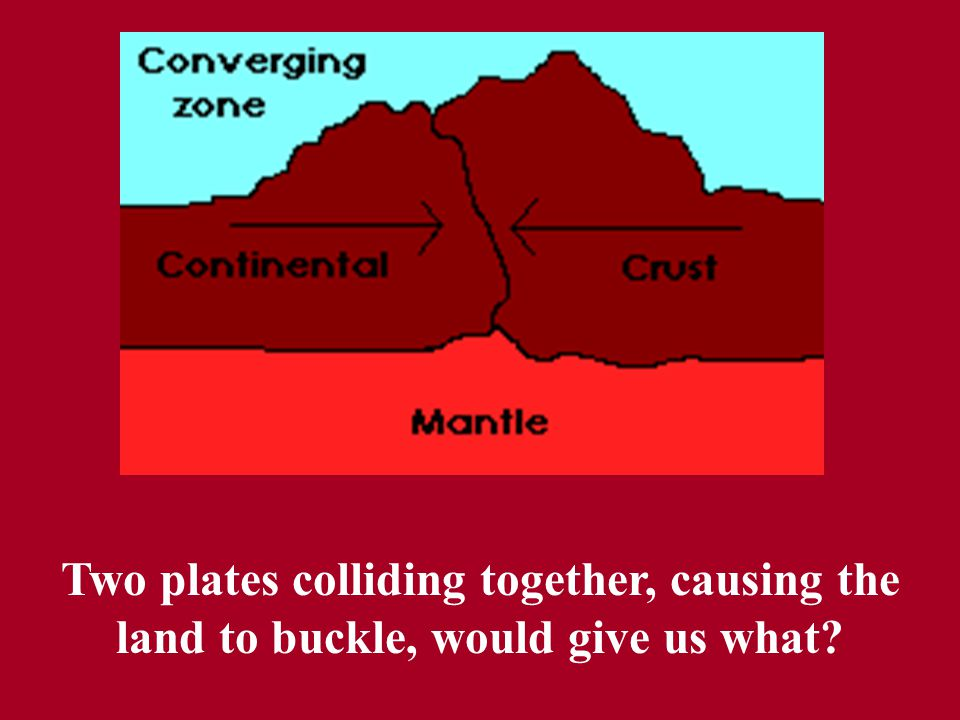 Two plates colliding together, causing the land to buckle, would give us what