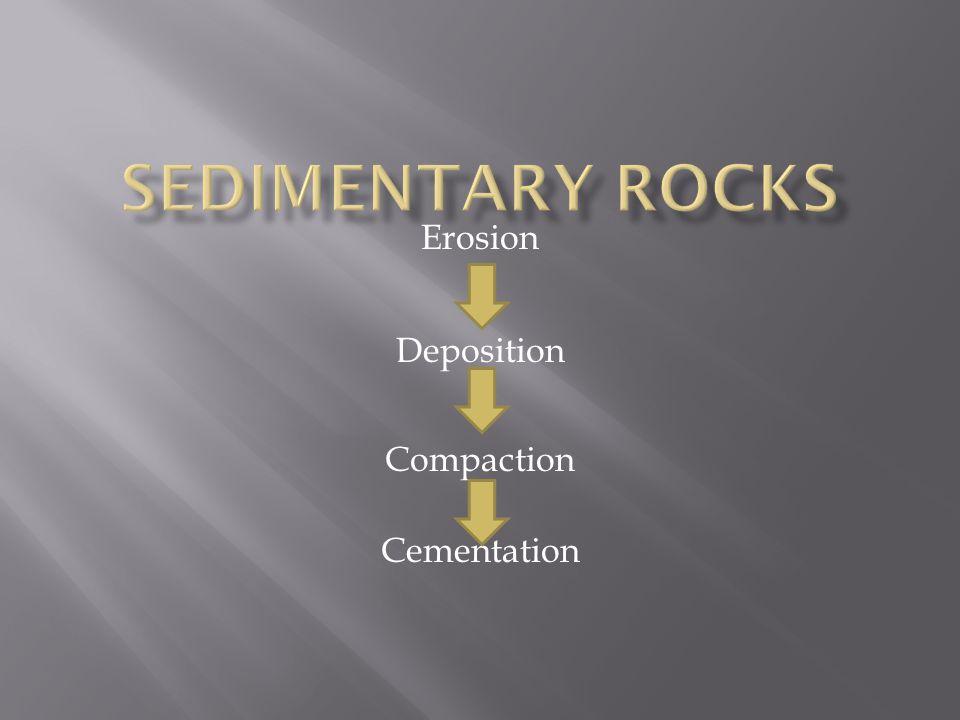Erosion Deposition Compaction Cementation